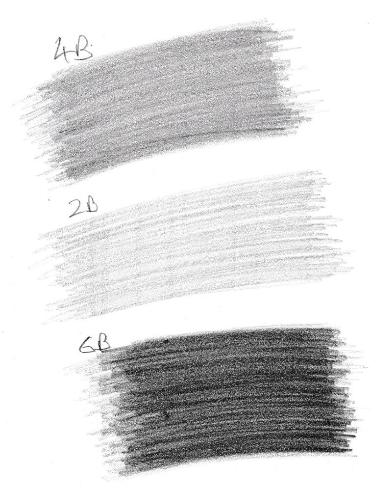 Three different blocks of tone.
